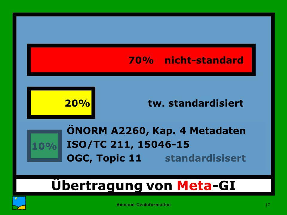 Axmann Geoinformation17 tw.