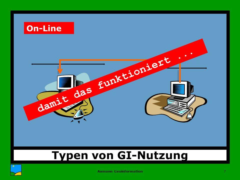 Axmann Geoinformation7 Typen von GI-Nutzung On-Line damit das funktioniert...