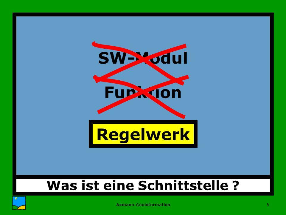 Axmann Geoinformation8 SW-Modul Funktion Was ist eine Schnittstelle ? Regelwerk