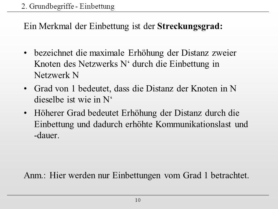 10 2. Grundbegriffe - Einbettung Ein Merkmal der Einbettung ist der Streckungsgrad: bezeichnet die maximale Erhöhung der Distanz zweier Knoten des Net