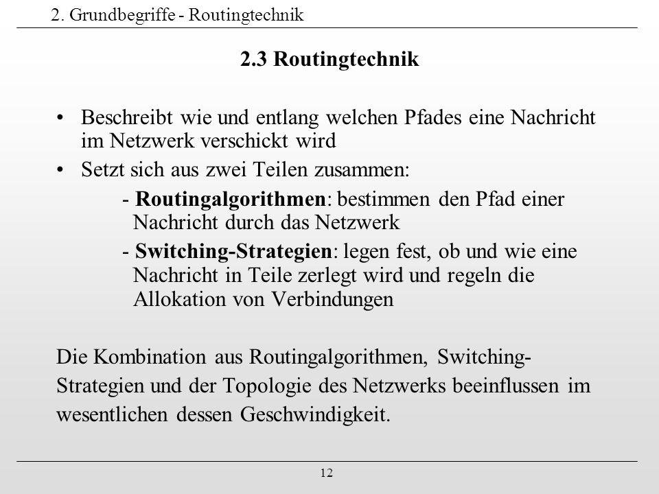 12 2. Grundbegriffe - Routingtechnik 2.3 Routingtechnik Beschreibt wie und entlang welchen Pfades eine Nachricht im Netzwerk verschickt wird Setzt sic