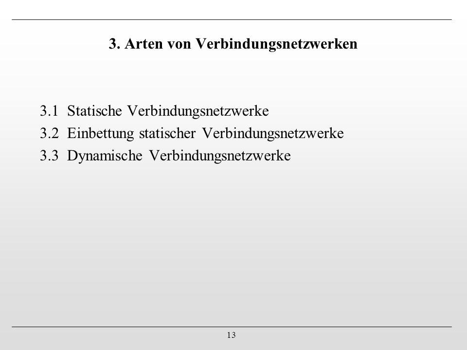 13 3. Arten von Verbindungsnetzwerken 3.1 Statische Verbindungsnetzwerke 3.2 Einbettung statischer Verbindungsnetzwerke 3.3 Dynamische Verbindungsnetz