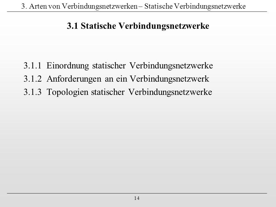 14 3. Arten von Verbindungsnetzwerken – Statische Verbindungsnetzwerke 3.1 Statische Verbindungsnetzwerke 3.1.1 Einordnung statischer Verbindungsnetzw