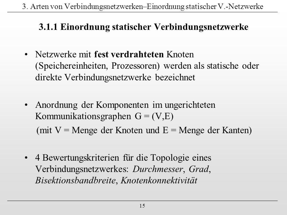 15 3. Arten von Verbindungsnetzwerken–Einordnung statischer V.-Netzwerke 3.1.1 Einordnung statischer Verbindungsnetzwerke Netzwerke mit fest verdrahte
