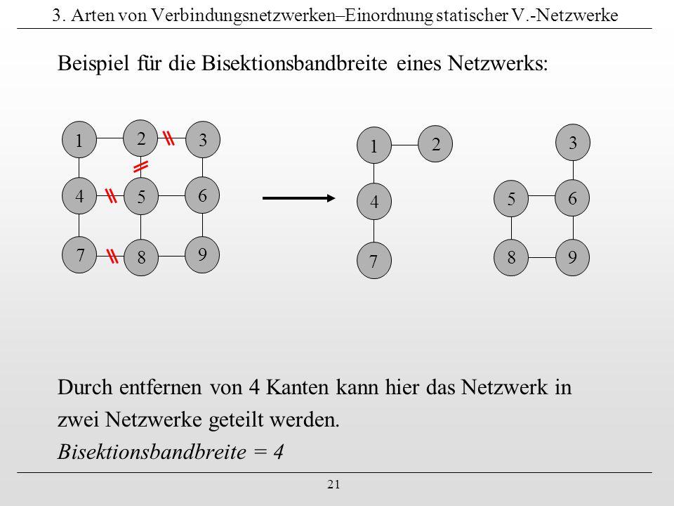 21 3. Arten von Verbindungsnetzwerken–Einordnung statischer V.-Netzwerke Beispiel für die Bisektionsbandbreite eines Netzwerks: Durch entfernen von 4