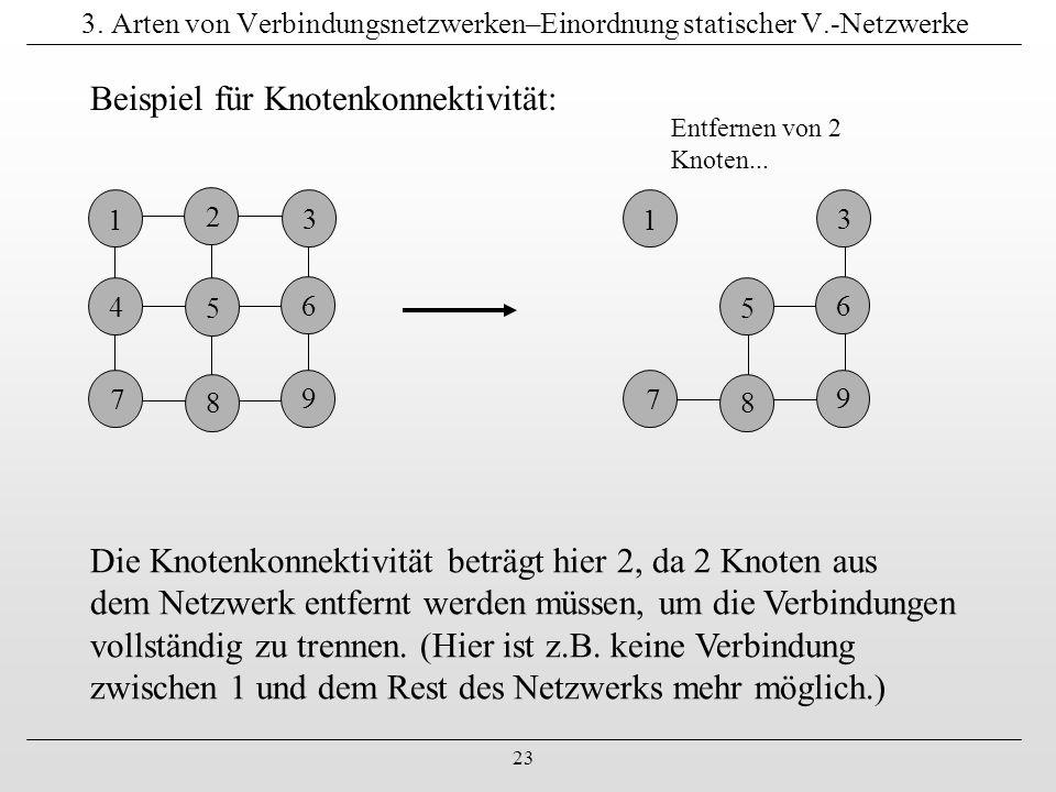 23 3. Arten von Verbindungsnetzwerken–Einordnung statischer V.-Netzwerke Beispiel für Knotenkonnektivität: 1 4 7 4 9 6 8 3 2 5 Entfernen von 2 Knoten.
