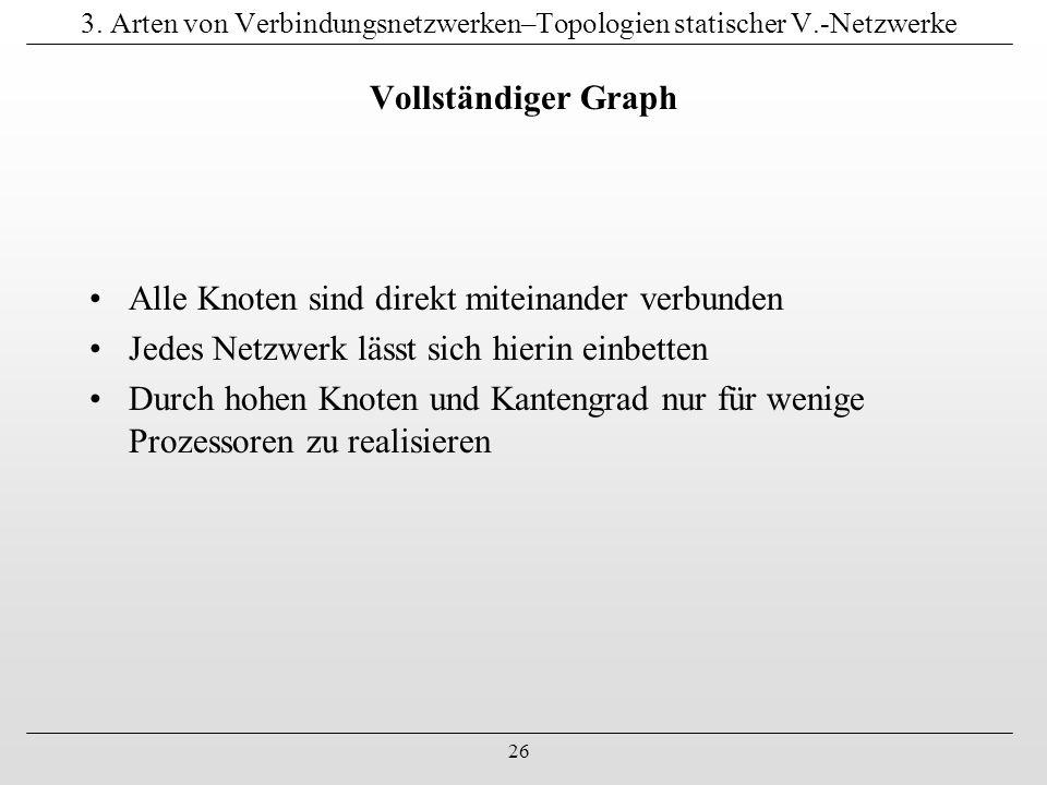 26 3. Arten von Verbindungsnetzwerken–Topologien statischer V.-Netzwerke Vollständiger Graph Alle Knoten sind direkt miteinander verbunden Jedes Netzw