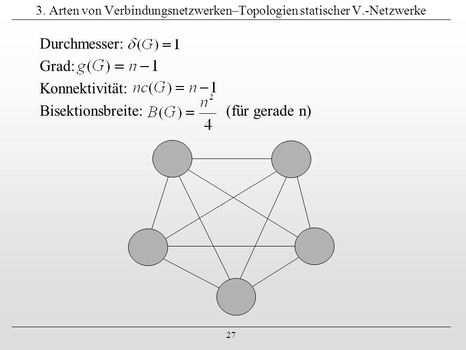 27 3. Arten von Verbindungsnetzwerken–Topologien statischer V.-Netzwerke Durchmesser: Grad: Konnektivität: Bisektionsbreite: (für gerade n)