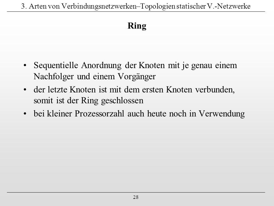 28 3. Arten von Verbindungsnetzwerken–Topologien statischer V.-Netzwerke Ring Sequentielle Anordnung der Knoten mit je genau einem Nachfolger und eine