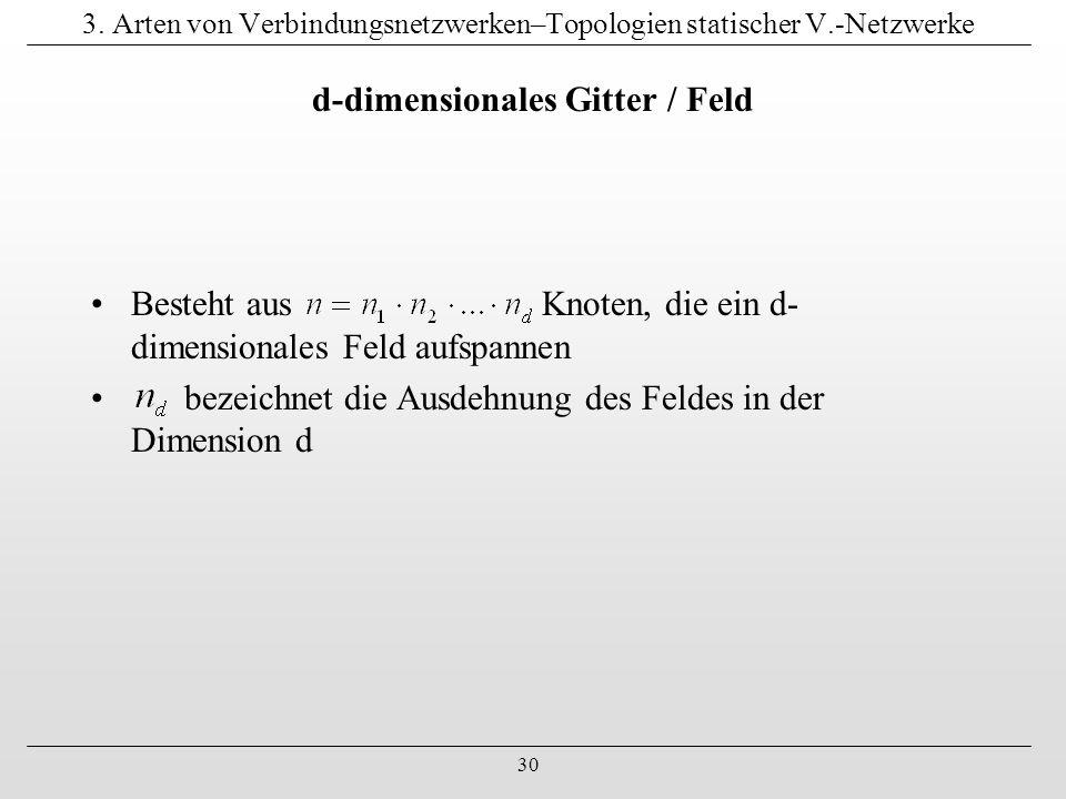 30 3. Arten von Verbindungsnetzwerken–Topologien statischer V.-Netzwerke d-dimensionales Gitter / Feld Besteht aus Knoten, die ein d- dimensionales Fe