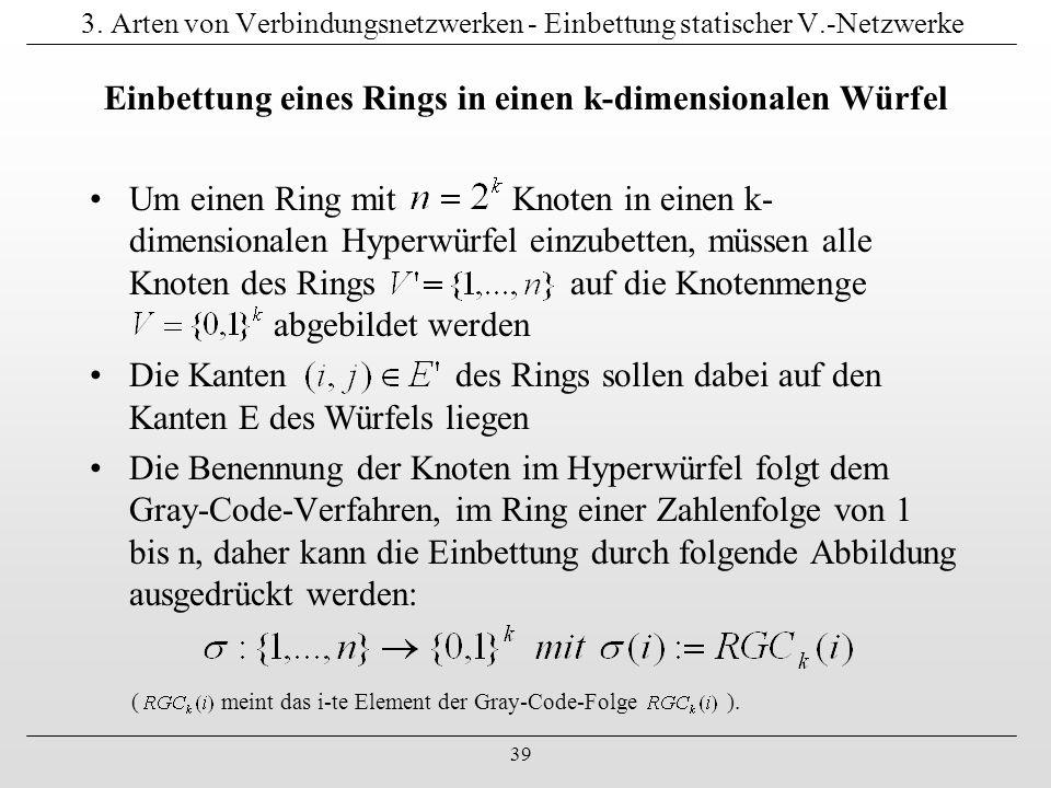 39 3. Arten von Verbindungsnetzwerken - Einbettung statischer V.-Netzwerke Einbettung eines Rings in einen k-dimensionalen Würfel Um einen Ring mit Kn
