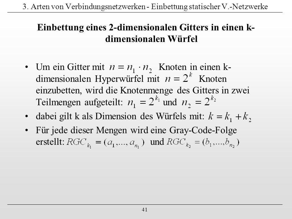 41 3. Arten von Verbindungsnetzwerken - Einbettung statischer V.-Netzwerke Einbettung eines 2-dimensionalen Gitters in einen k- dimensionalen Würfel U