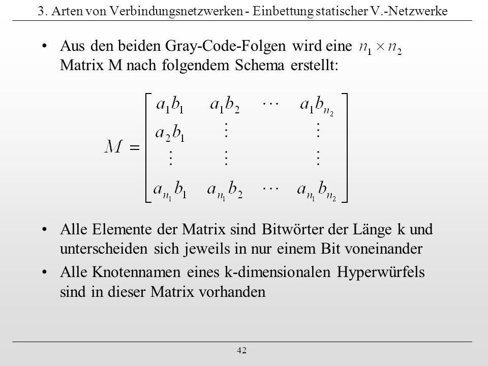 42 3. Arten von Verbindungsnetzwerken - Einbettung statischer V.-Netzwerke Aus den beiden Gray-Code-Folgen wird eine Matrix M nach folgendem Schema er