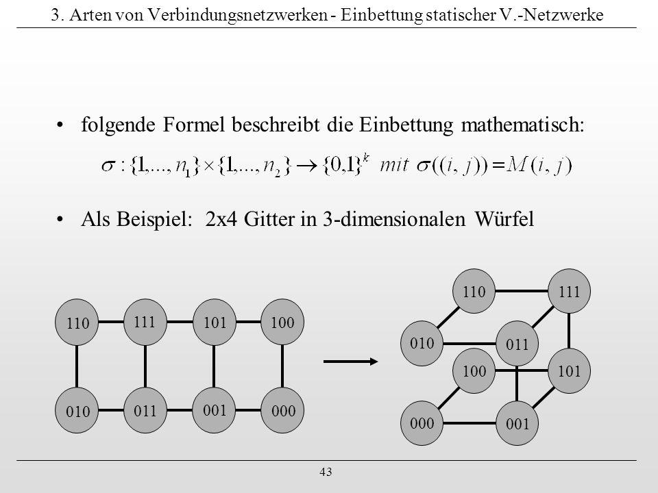 43 3. Arten von Verbindungsnetzwerken - Einbettung statischer V.-Netzwerke folgende Formel beschreibt die Einbettung mathematisch: Als Beispiel: 2x4 G