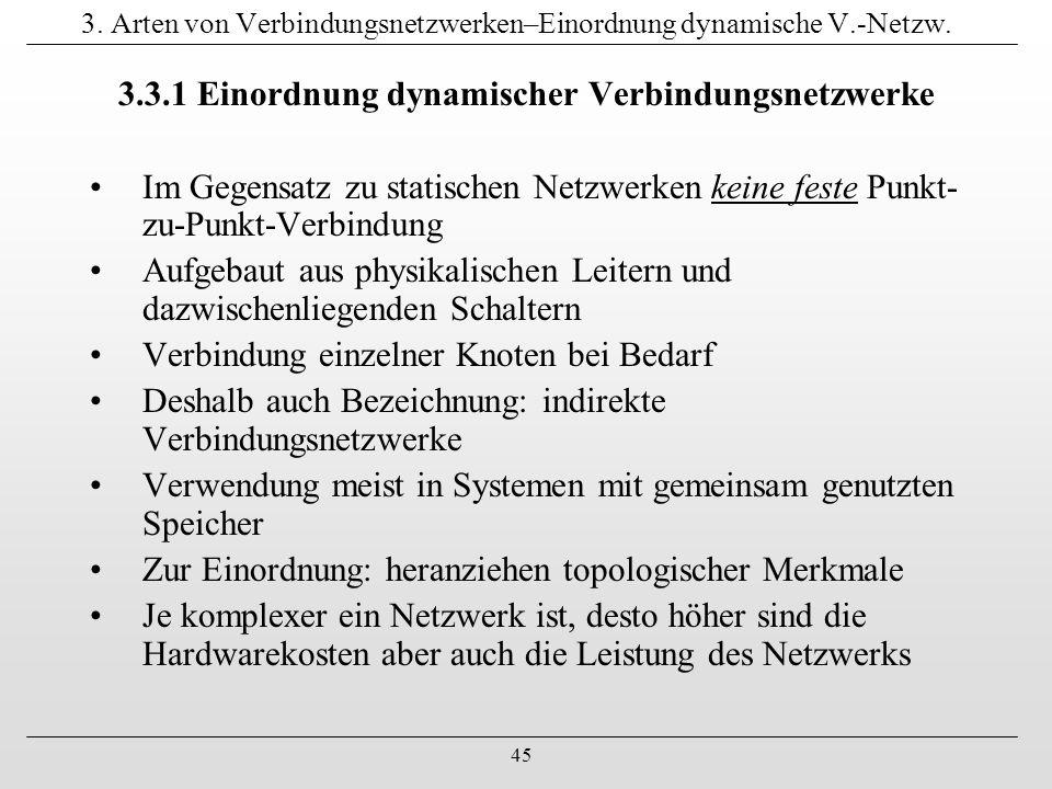 45 3. Arten von Verbindungsnetzwerken–Einordnung dynamische V.-Netzw. 3.3.1 Einordnung dynamischer Verbindungsnetzwerke Im Gegensatz zu statischen Net