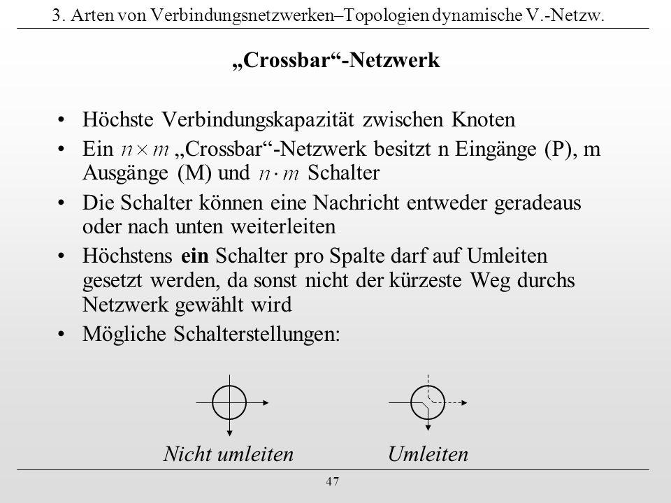 """47 3. Arten von Verbindungsnetzwerken–Topologien dynamische V.-Netzw. """"Crossbar""""-Netzwerk Höchste Verbindungskapazität zwischen Knoten Ein """"Crossbar""""-"""