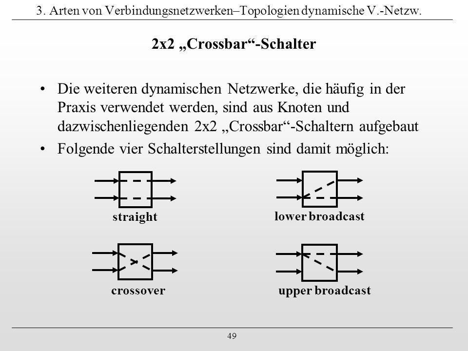 """49 3. Arten von Verbindungsnetzwerken–Topologien dynamische V.-Netzw. 2x2 """"Crossbar""""-Schalter Die weiteren dynamischen Netzwerke, die häufig in der Pr"""