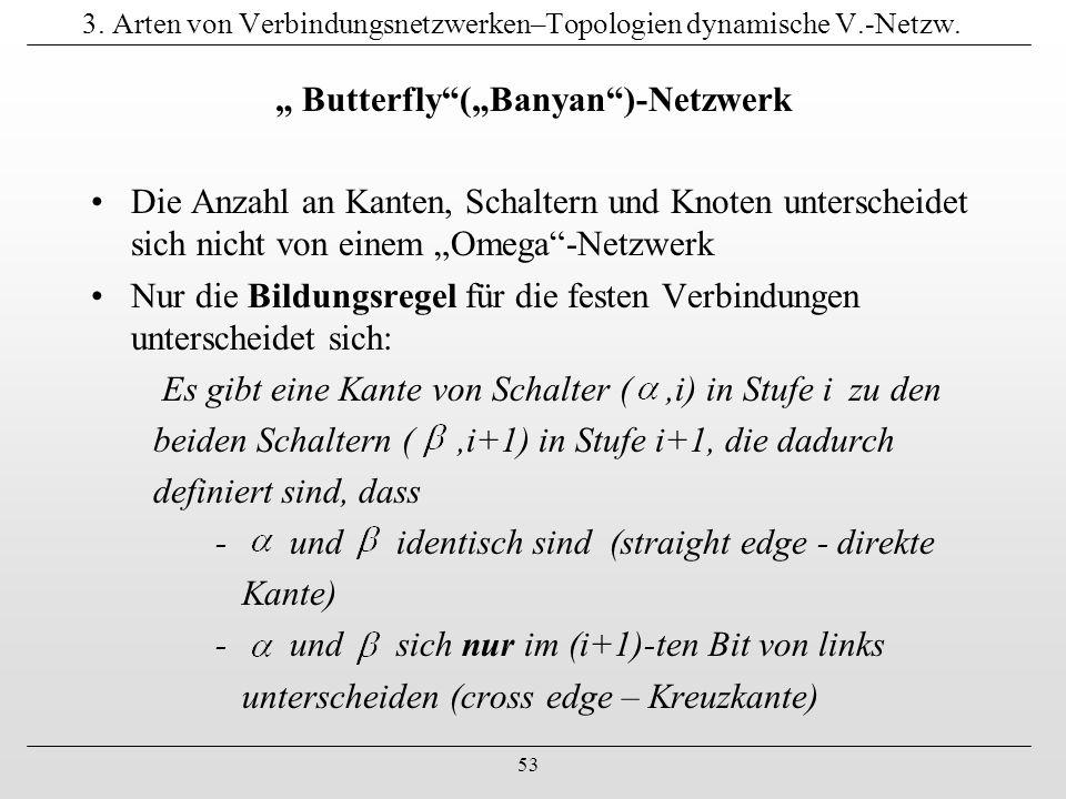 """53 3. Arten von Verbindungsnetzwerken–Topologien dynamische V.-Netzw. """" Butterfly""""(""""Banyan"""")-Netzwerk Die Anzahl an Kanten, Schaltern und Knoten unter"""