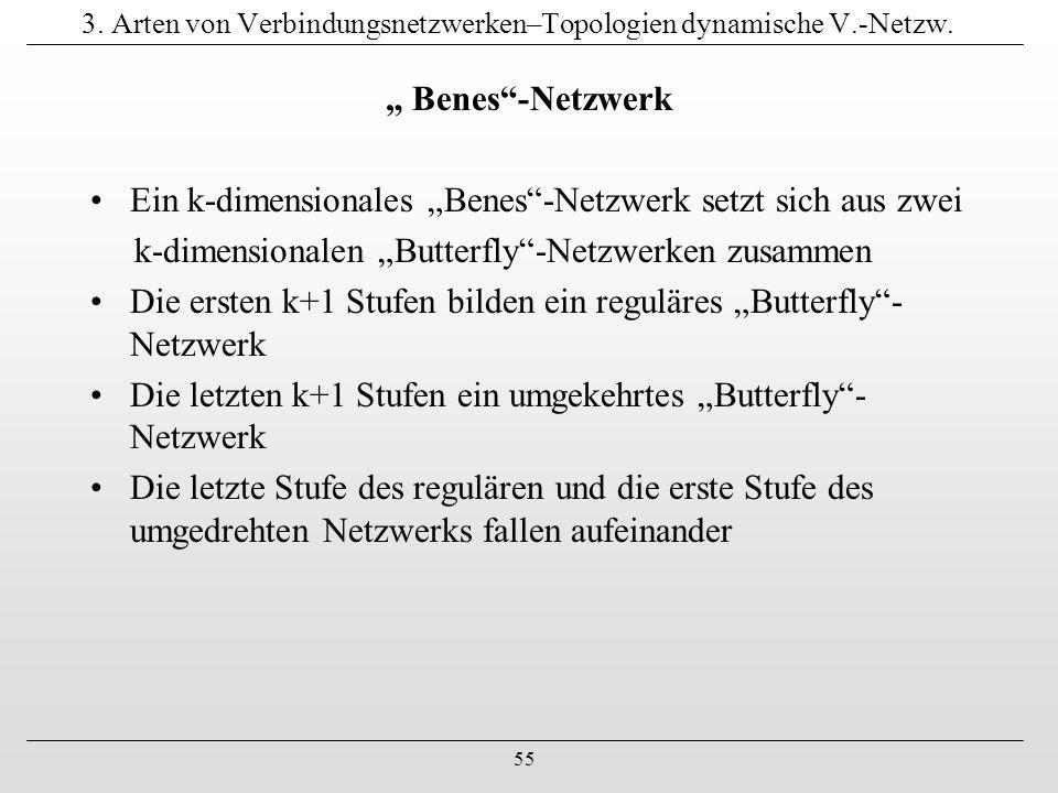 """55 3. Arten von Verbindungsnetzwerken–Topologien dynamische V.-Netzw. """" Benes""""-Netzwerk Ein k-dimensionales """"Benes""""-Netzwerk setzt sich aus zwei k-dim"""