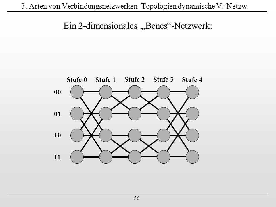 """56 3. Arten von Verbindungsnetzwerken–Topologien dynamische V.-Netzw. Ein 2-dimensionales """"Benes""""-Netzwerk: Stufe 0Stufe 1 Stufe 2 00 01 10 11 Stufe 3"""