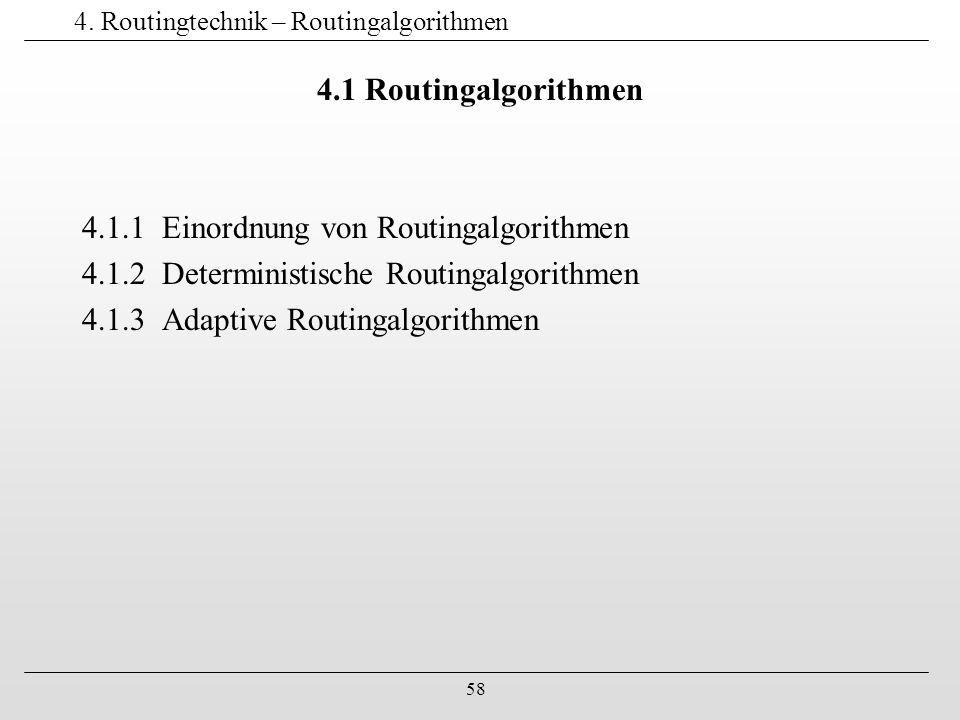 58 4. Routingtechnik – Routingalgorithmen 4.1 Routingalgorithmen 4.1.1 Einordnung von Routingalgorithmen 4.1.2 Deterministische Routingalgorithmen 4.1