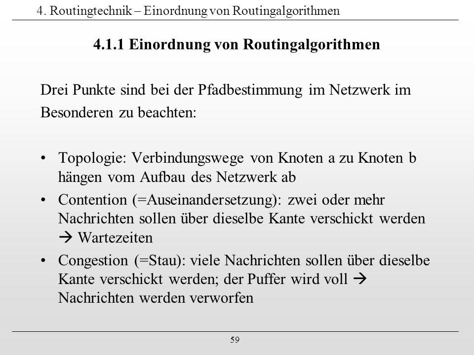 59 4. Routingtechnik – Einordnung von Routingalgorithmen 4.1.1 Einordnung von Routingalgorithmen Drei Punkte sind bei der Pfadbestimmung im Netzwerk i