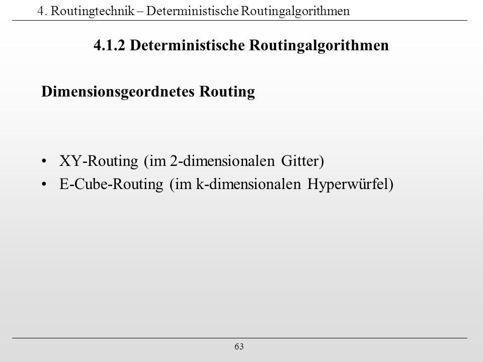 63 4. Routingtechnik – Deterministische Routingalgorithmen 4.1.2 Deterministische Routingalgorithmen Dimensionsgeordnetes Routing XY-Routing (im 2-dim