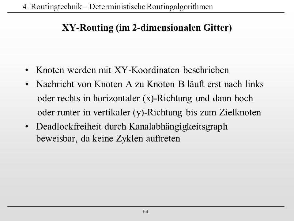 64 4. Routingtechnik – Deterministische Routingalgorithmen XY-Routing (im 2-dimensionalen Gitter) Knoten werden mit XY-Koordinaten beschrieben Nachric