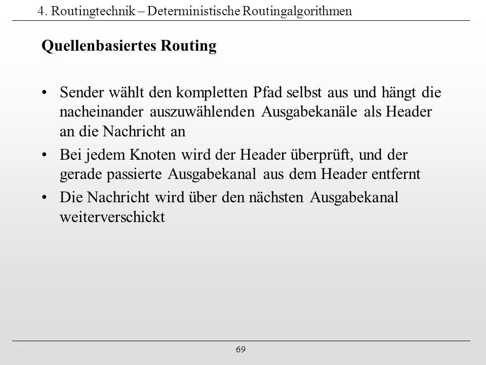 69 4. Routingtechnik – Deterministische Routingalgorithmen Quellenbasiertes Routing Sender wählt den kompletten Pfad selbst aus und hängt die nacheina