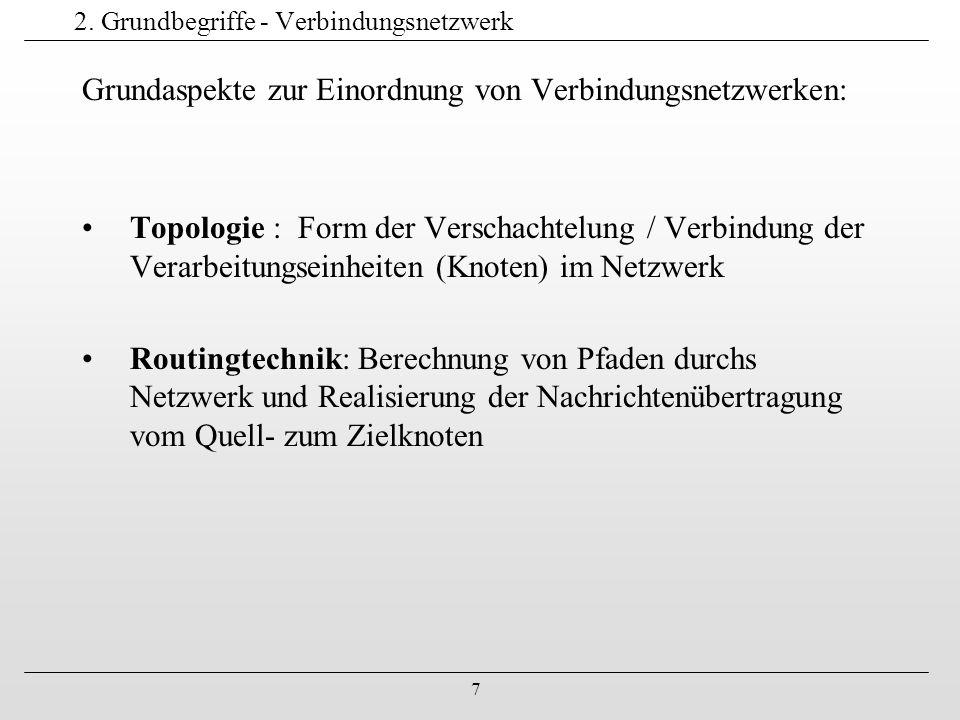 7 2. Grundbegriffe - Verbindungsnetzwerk Grundaspekte zur Einordnung von Verbindungsnetzwerken: Topologie : Form der Verschachtelung / Verbindung der