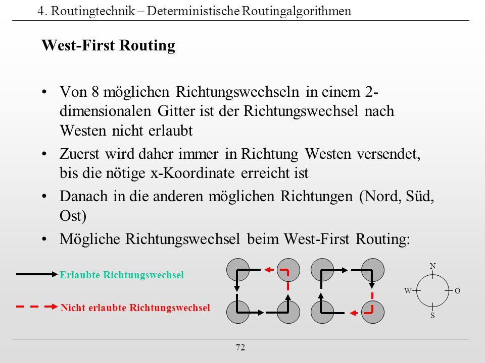 72 4. Routingtechnik – Deterministische Routingalgorithmen West-First Routing Von 8 möglichen Richtungswechseln in einem 2- dimensionalen Gitter ist d