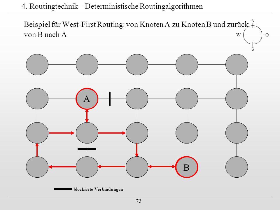 73 4. Routingtechnik – Deterministische Routingalgorithmen Beispiel für West-First Routing: von Knoten A zu Knoten B und zurück von B nach A N S OW bl