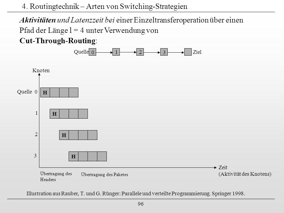 96 4. Routingtechnik – Arten von Switching-Strategien Illustration aus Rauber, T. und G. Rünger: Parallele und verteilte Programmierung. Springer 1998