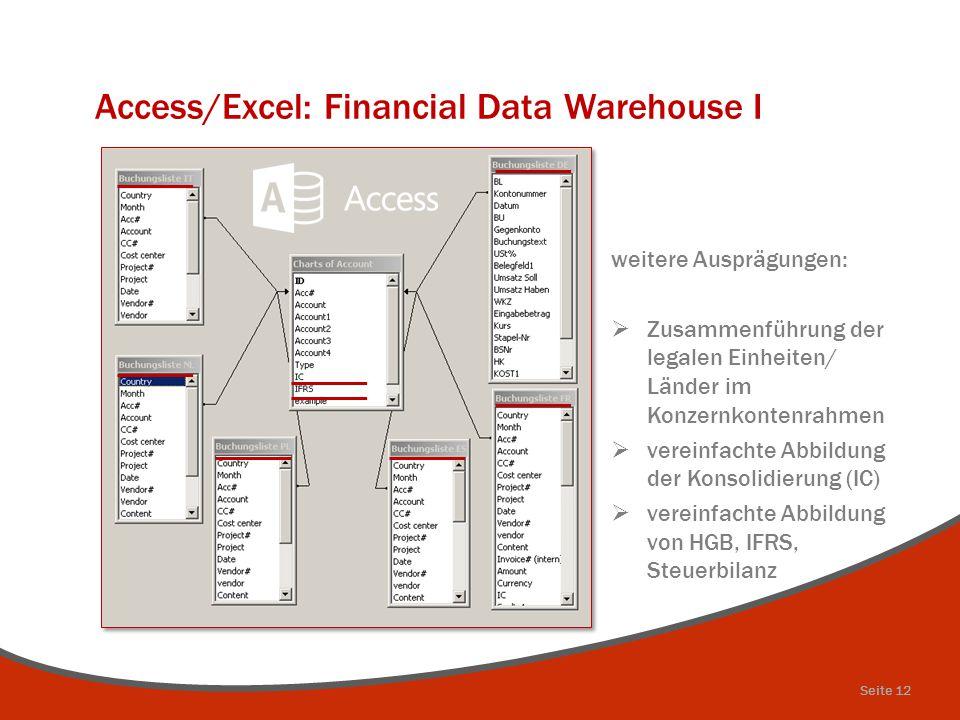 Access/Excel: Financial Data Warehouse I weitere Ausprägungen:  Zusammenführung der legalen Einheiten/ Länder im Konzernkontenrahmen  vereinfachte A