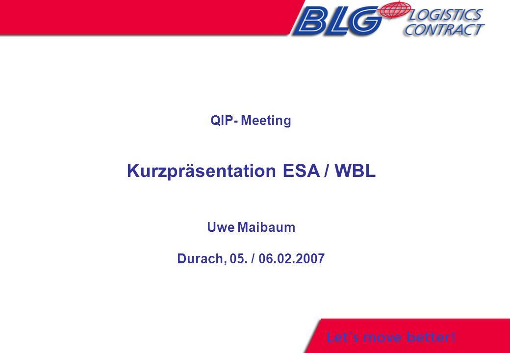 QIP- Meeting Kurzpräsentation ESA / WBL Uwe Maibaum Durach, 05. / 06.02.2007