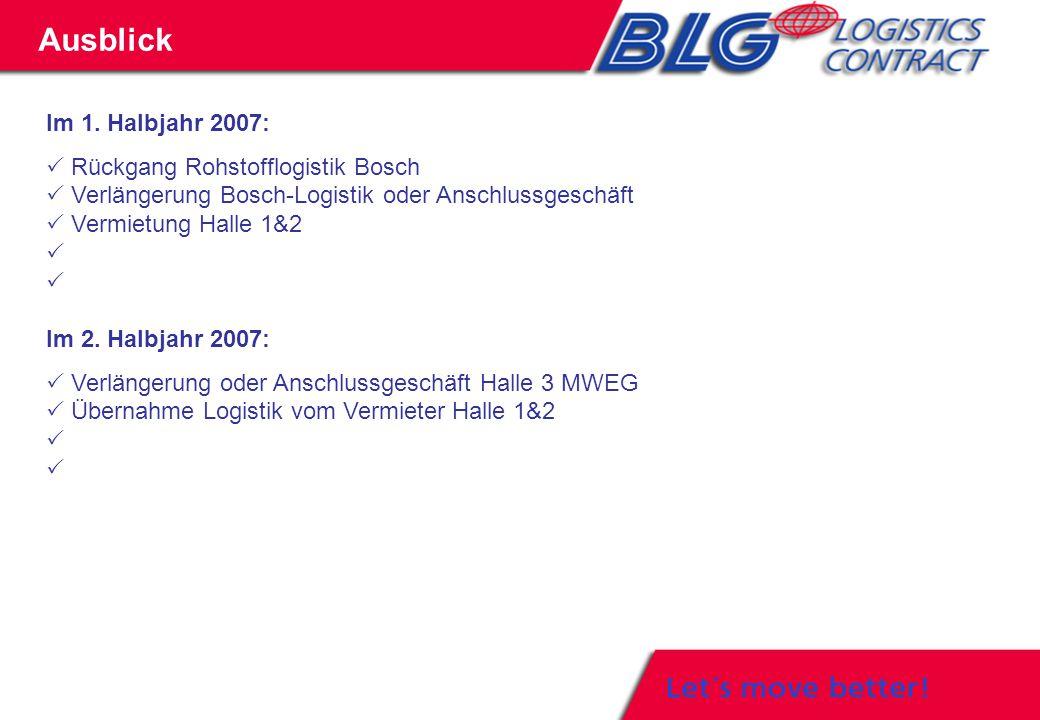 Im 1. Halbjahr 2007:  Rückgang Rohstofflogistik Bosch  Verlängerung Bosch-Logistik oder Anschlussgeschäft  Vermietung Halle 1&2  Im 2. Halbjahr 20