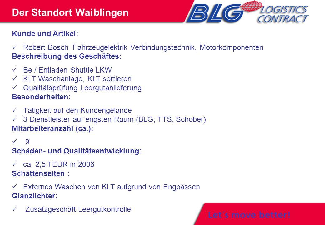 Kunde und Artikel:  Robert Bosch Fahrzeugelektrik Verbindungstechnik, Motorkomponenten Beschreibung des Geschäftes:  Be / Entladen Shuttle LKW  KLT