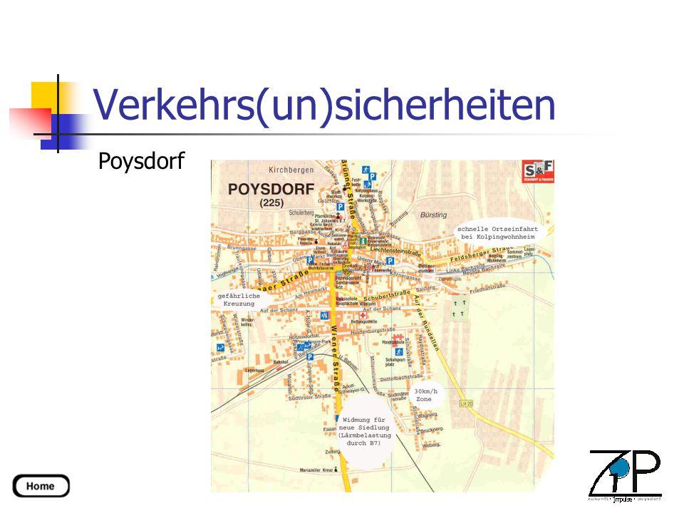 Verkehrs(un)sicherheiten Poysdorf
