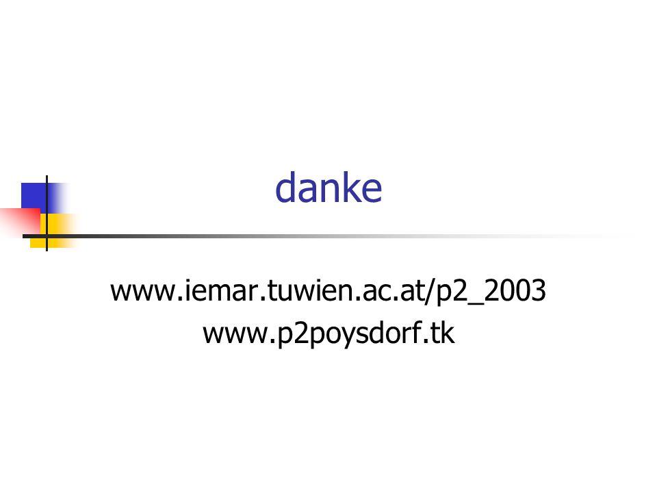 danke www.iemar.tuwien.ac.at/p2_2003 www.p2poysdorf.tk