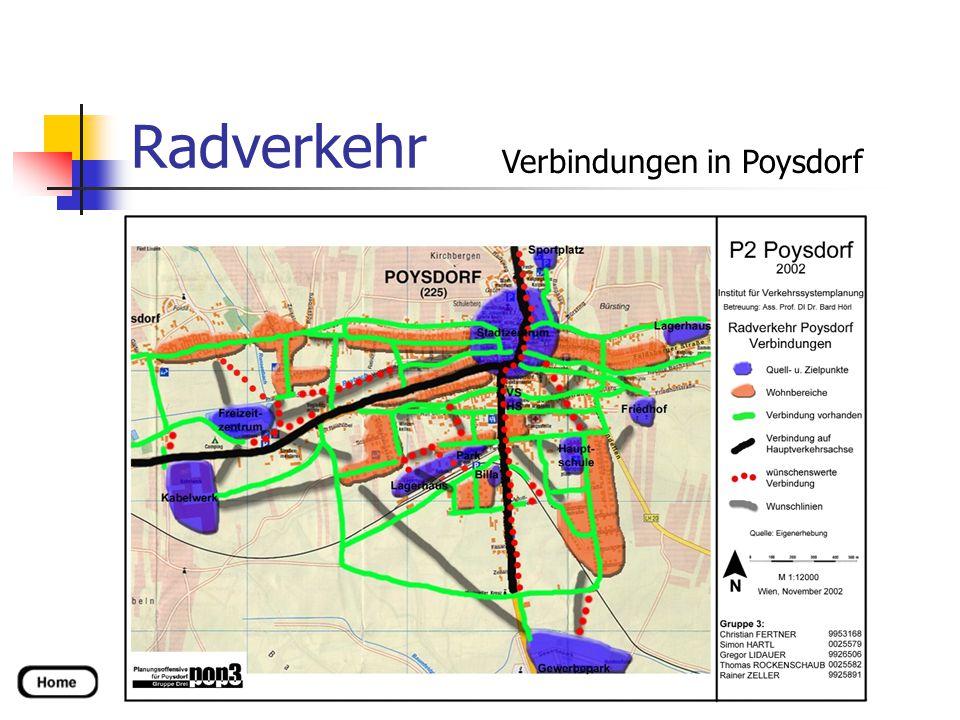 Radverkehr Verbindungen in Poysdorf