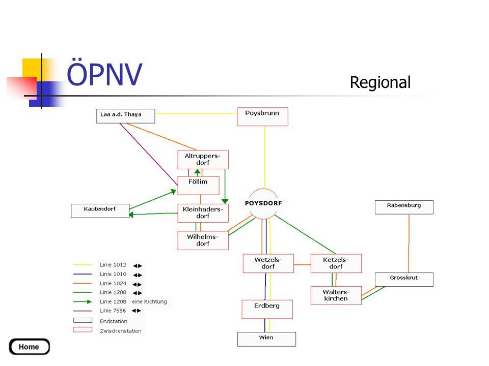ÖPNV Regional