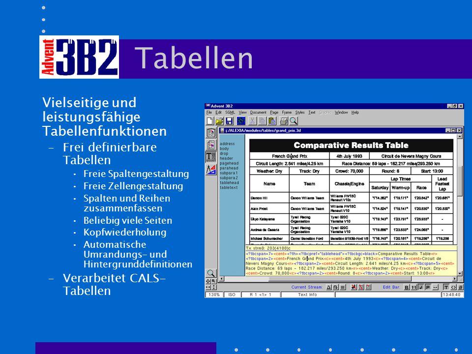 Tabellen Vielseitige und leistungsfähige Tabellenfunktionen –Frei definierbare Tabellen Freie Spaltengestaltung Freie Zellengestaltung Spalten und Reihen zusammenfassen Beliebig viele Seiten Kopfwiederholung Automatische Umrandungs- und Hintergrunddefinitionen –Verarbeitet CALS- Tabellen