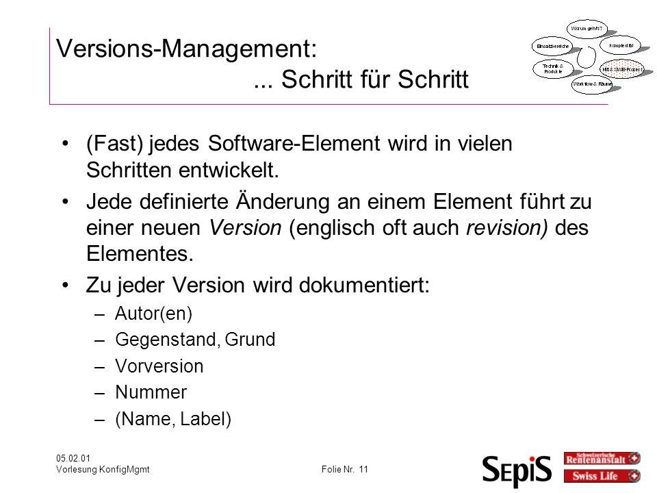 05.02.01 Vorlesung KonfigMgmtFolie Nr.11 Versions-Management:...