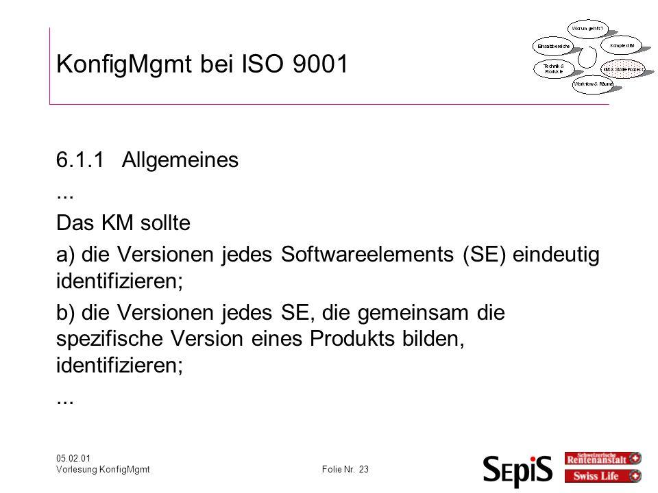 05.02.01 Vorlesung KonfigMgmtFolie Nr.23 KonfigMgmt bei ISO 9001 6.1.1 Allgemeines...