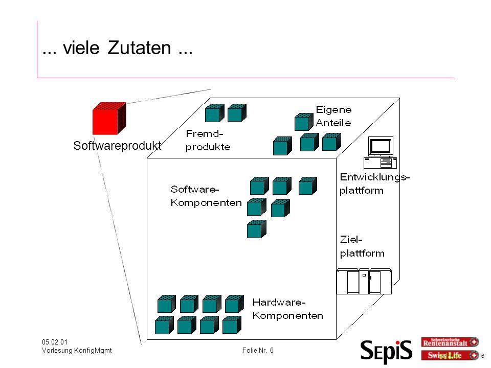 05.02.01 Vorlesung KonfigMgmtFolie Nr. 6... viele Zutaten... 6 sd&m Softwareprodukt
