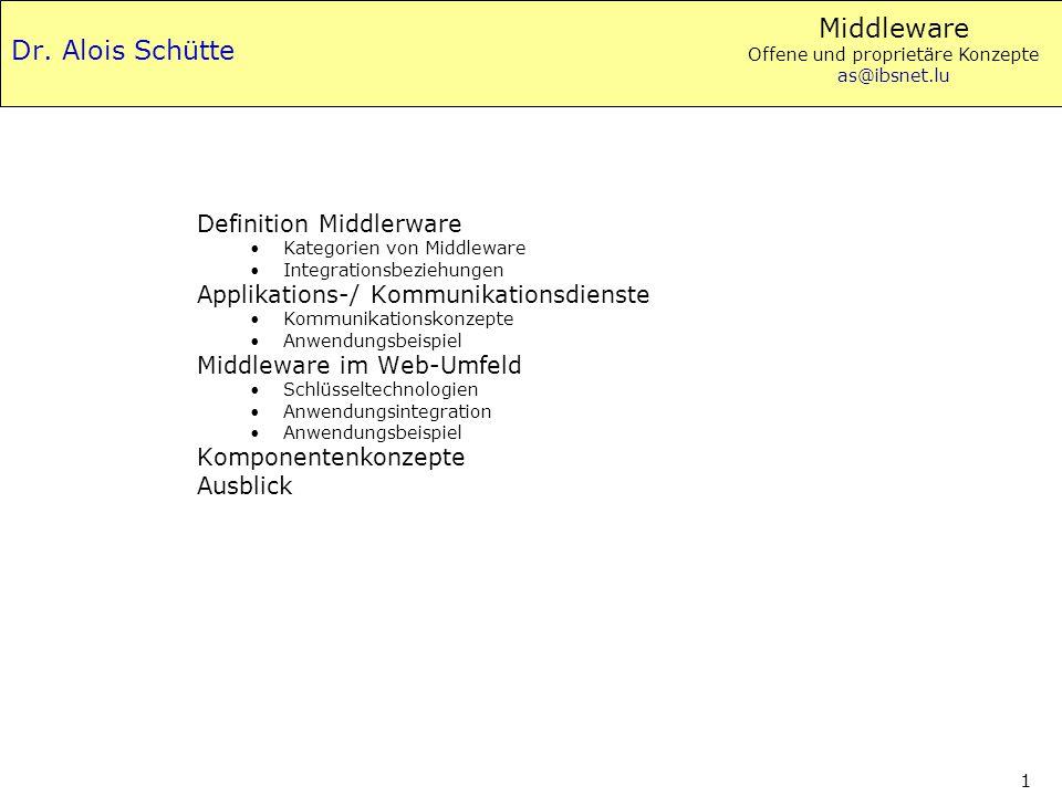 Middleware Offene und proprietäre Konzepte as@ibsnet.lu 1 Dr. Alois Schütte Definition Middlerware Kategorien von Middleware Integrationsbeziehungen A