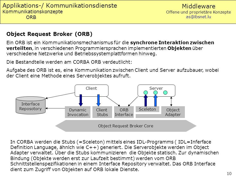 Middleware Offene und proprietäre Konzepte as@ibsnet.lu 10 Applikations-/ Kommunikationsdienste Kommunikationskonzepte ORB Object Request Broker (ORB)