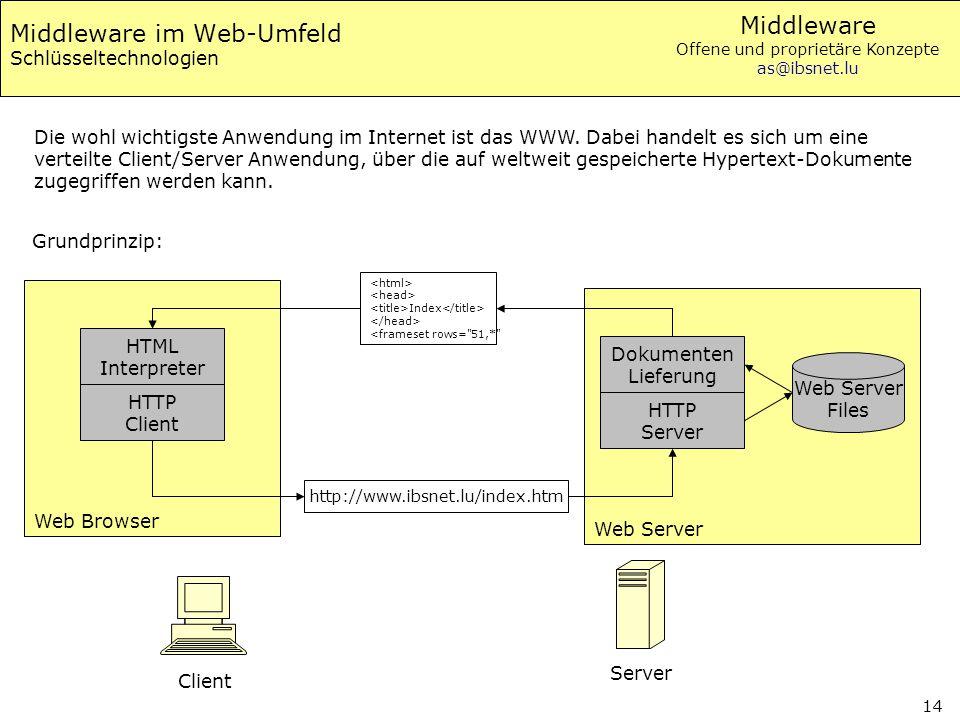 Middleware Offene und proprietäre Konzepte as@ibsnet.lu 14 Middleware im Web-Umfeld Schlüsseltechnologien Die wohl wichtigste Anwendung im Internet is