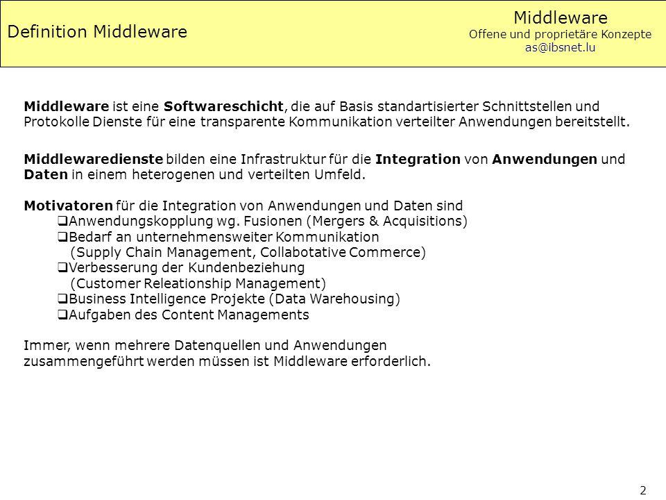 Middleware Offene und proprietäre Konzepte as@ibsnet.lu 2 Definition Middleware Middleware ist eine Softwareschicht, die auf Basis standartisierter Sc
