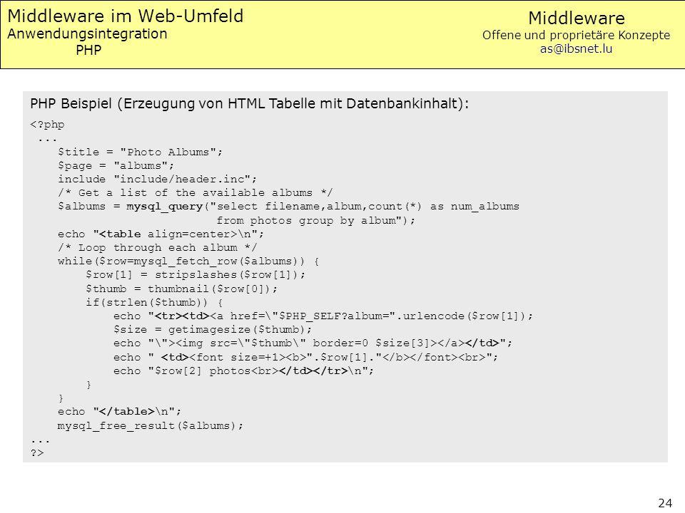 Middleware Offene und proprietäre Konzepte as@ibsnet.lu 24 Middleware im Web-Umfeld Anwendungsintegration PHP PHP Beispiel (Erzeugung von HTML Tabelle